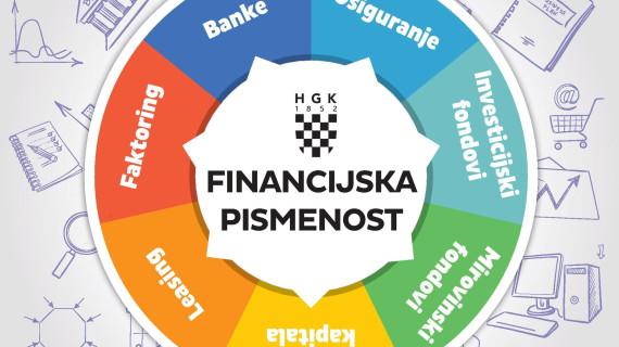 Projekt financijske pismenosti 2018. Više znamo, bolje razumijemo