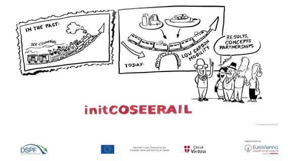 Završni događaj projekta initCOSEERail